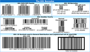 barcodes_overview