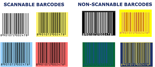 How to Create Barcodes - GS1 Barcode Label Generator